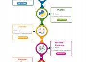 Data scientist classes in pune