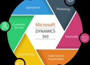 Dynamics 2012 r3 to dynamics 365 for operations