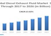 Global diesel exhaust fluid market