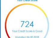 Credit score | check your credit score for free