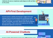 Php web application development company | web appl