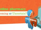 How to look for buy medicines online with discount