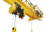 India's no.1 single girder eot crane manufacturers