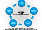 Mep training institute in ameerpet