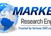 Human electrolyte analyzers market