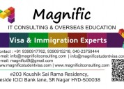 Canada pr consultancy in hyderabad.