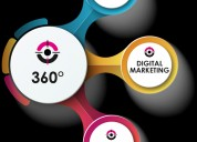 360 degree marketing solution - pixel creation mum