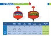 Co2 gas cartridges, fire noc, fire services