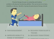 Physiotherapy in hsr