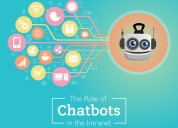Chatbot developer | chatbot development