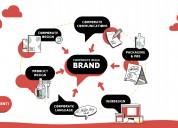 How can digital marketing help a business grow?