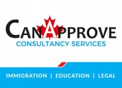 Investment visa in canada | canapprove