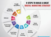 Complete digital marketing course | 100% placement