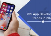 Top ios development trends that will rule in 2020