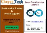 The best selenium online training – cheyat tech