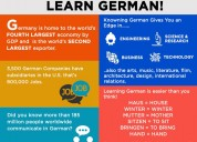 Do you need german training course in noida?