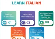Do you need italian training course in noida?