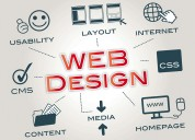 Portfolio - best web design and development compan