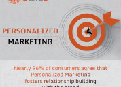 Vist 9and9 for best digital marketing companies