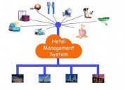 Cloud-based hotel billing software st cheap price