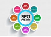 Superior seo company in gurgaon- socially unknown