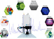 Bio equipment devices of raman spectrometer