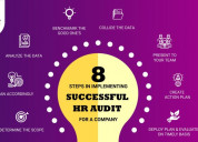 Hr audit companies | gap analysis in hr - husys co
