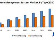 Global rapid application development market
