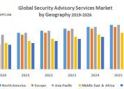 Global security advisory services market : industr