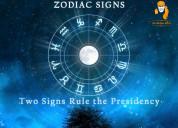 Genuine astrologer in bangalore