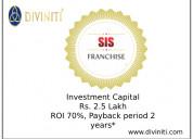 Wants maximum return with minimum investment