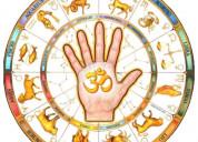 Sidheshwar bhalla-jyotish acharya - horoscope cons