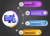 Steps for prospect marketing