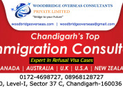 Europe visa consultants in chandigarh
