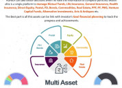 Mutual fund software conducts investment