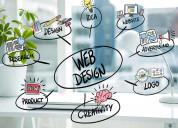 Web designer in mangalore | website designer & dev