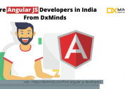 Hire dedicated angular js developers in india - dx