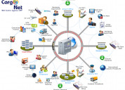 Cargonet no#1 freight forwarding software