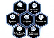 Top digital marketing company in india | kadam tec