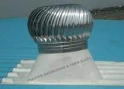 Faisal shine - turbo ventilator