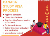 Immigration consultant in surrey | study in canada