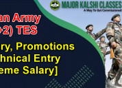 Indian armed forces officers salary and rank   maj