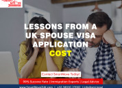 Lessons you get from a uk spouse visa application