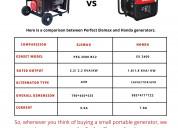 Elemax vs honda generators for home, price in indi