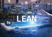 Lean manufacturing and plant design using 3d