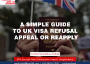 Uk visa refusal appeal or reapply consultant